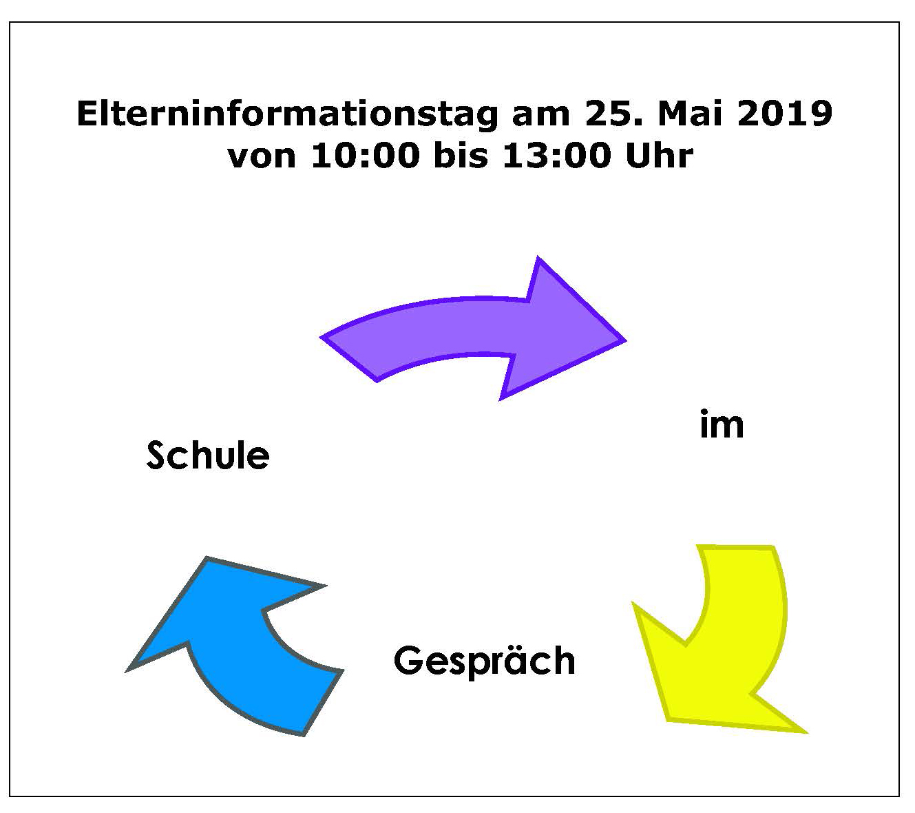 2019 Elterninformationstag